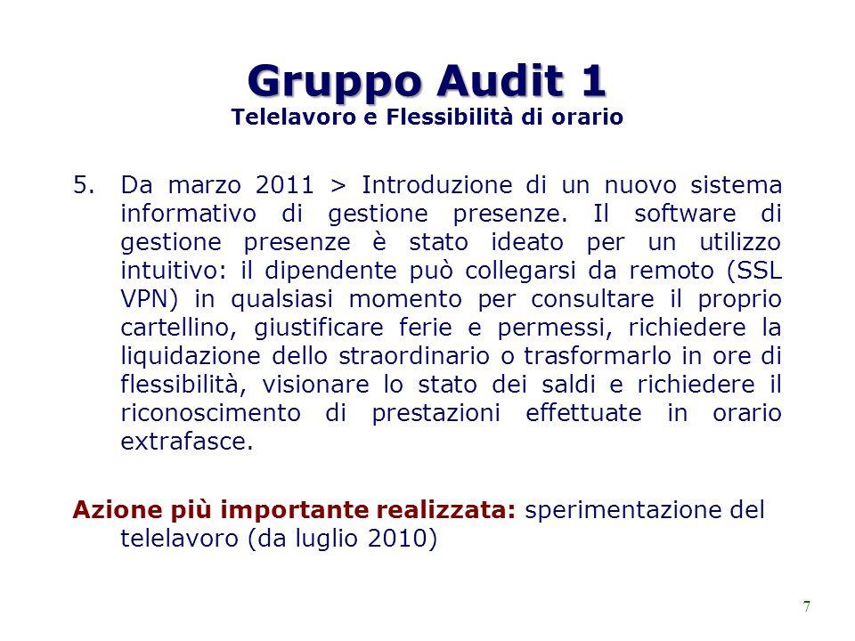 Gruppo Audit 1 Gruppo Audit 1 Telelavoro e Flessibilità di orario 5.Da marzo 2011 > Introduzione di un nuovo sistema informativo di gestione presenze.