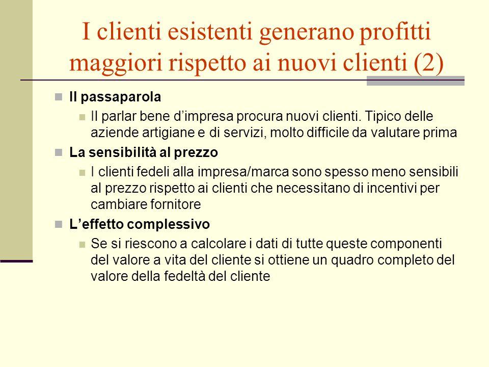 I clienti esistenti generano profitti maggiori rispetto ai nuovi clienti (2) Il passaparola Il parlar bene dimpresa procura nuovi clienti. Tipico dell
