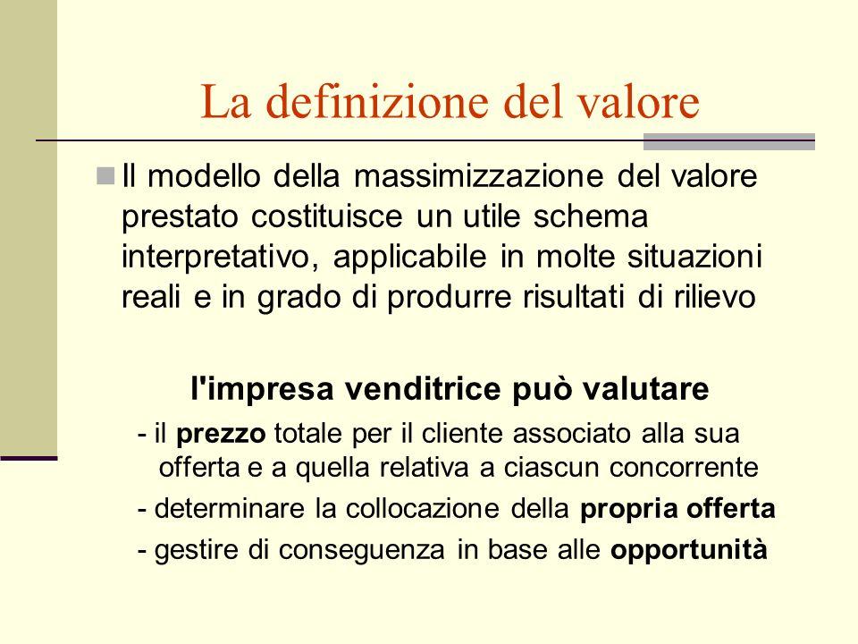 Il modello della massimizzazione del valore prestato costituisce un utile schema interpretativo, applicabile in molte situazioni reali e in grado di p