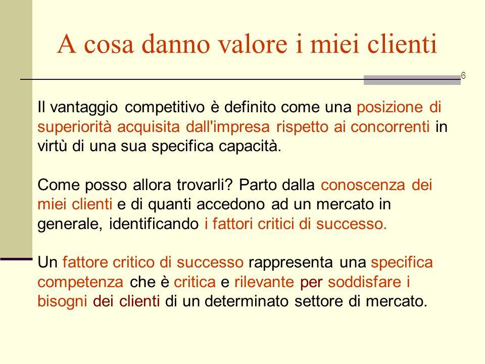 A cosa danno valore i miei clienti 6 Il vantaggio competitivo è definito come una posizione di superiorità acquisita dall'impresa rispetto ai concorre