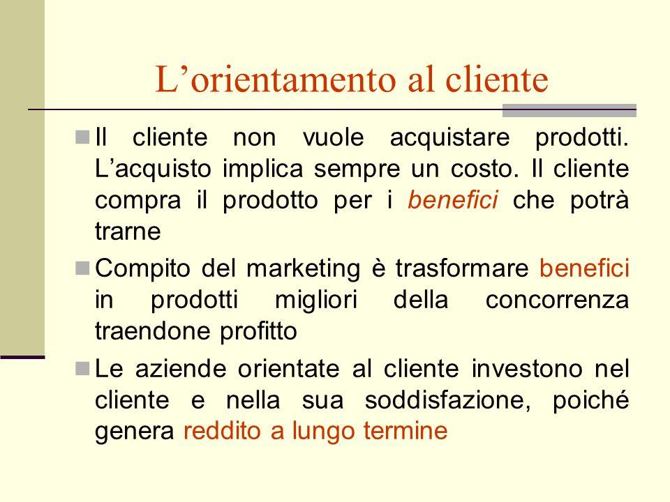 Lorientamento al cliente Il cliente non vuole acquistare prodotti. Lacquisto implica sempre un costo. Il cliente compra il prodotto per i benefici che