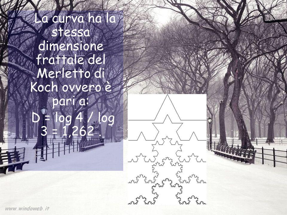 La curva ha la stessa dimensione frattale del Merletto di Koch ovvero è pari a: D = log 4 / log 3 = 1,262.