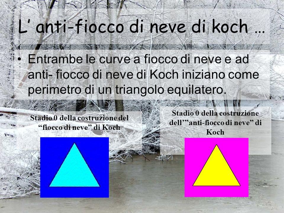 L anti-fiocco di neve di koch … Entrambe le curve a fiocco di neve e ad anti- fiocco di neve di Koch iniziano come perimetro di un triangolo equilater