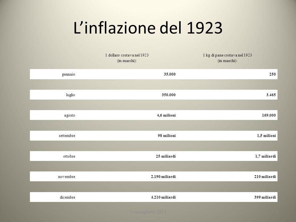 Linflazione del 1923 f.meneghetti 20133 1 dollaro costava nel 1923 (in marchi): 1 kg di pane costava nel 1923 (in marchi): gennaio35.000250 luglio350.