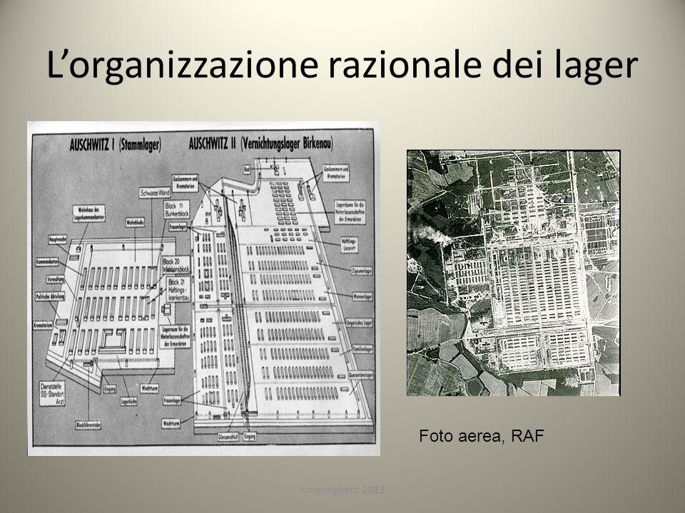 Lorganizzazione razionale dei lager 30f.meneghetti 2013 Foto aerea, RAF