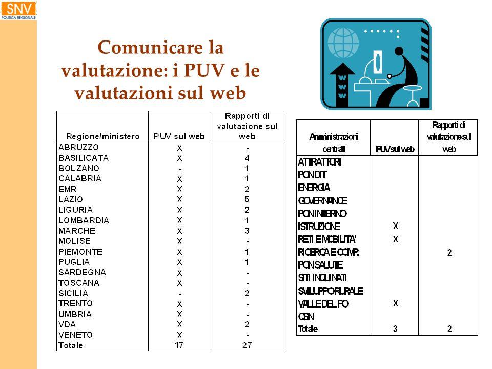 Comunicare la valutazione: i PUV e le valutazioni sul web