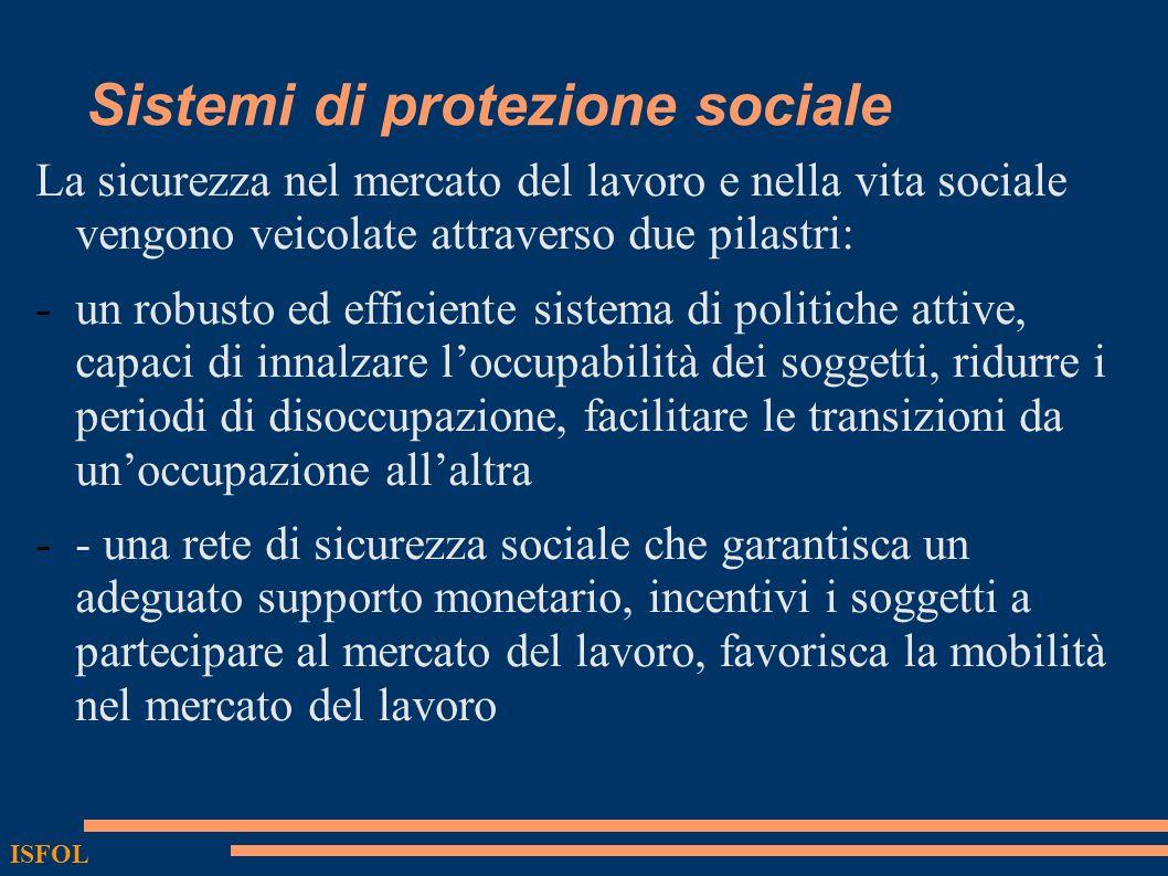 Sistemi di protezione sociale La sicurezza nel mercato del lavoro e nella vita sociale vengono veicolate attraverso due pilastri: -un robusto ed efficiente sistema di politiche attive, capaci di innalzare loccupabilità dei soggetti, ridurre i periodi di disoccupazione, facilitare le transizioni da unoccupazione allaltra -- una rete di sicurezza sociale che garantisca un adeguato supporto monetario, incentivi i soggetti a partecipare al mercato del lavoro, favorisca la mobilità nel mercato del lavoro ISFOL