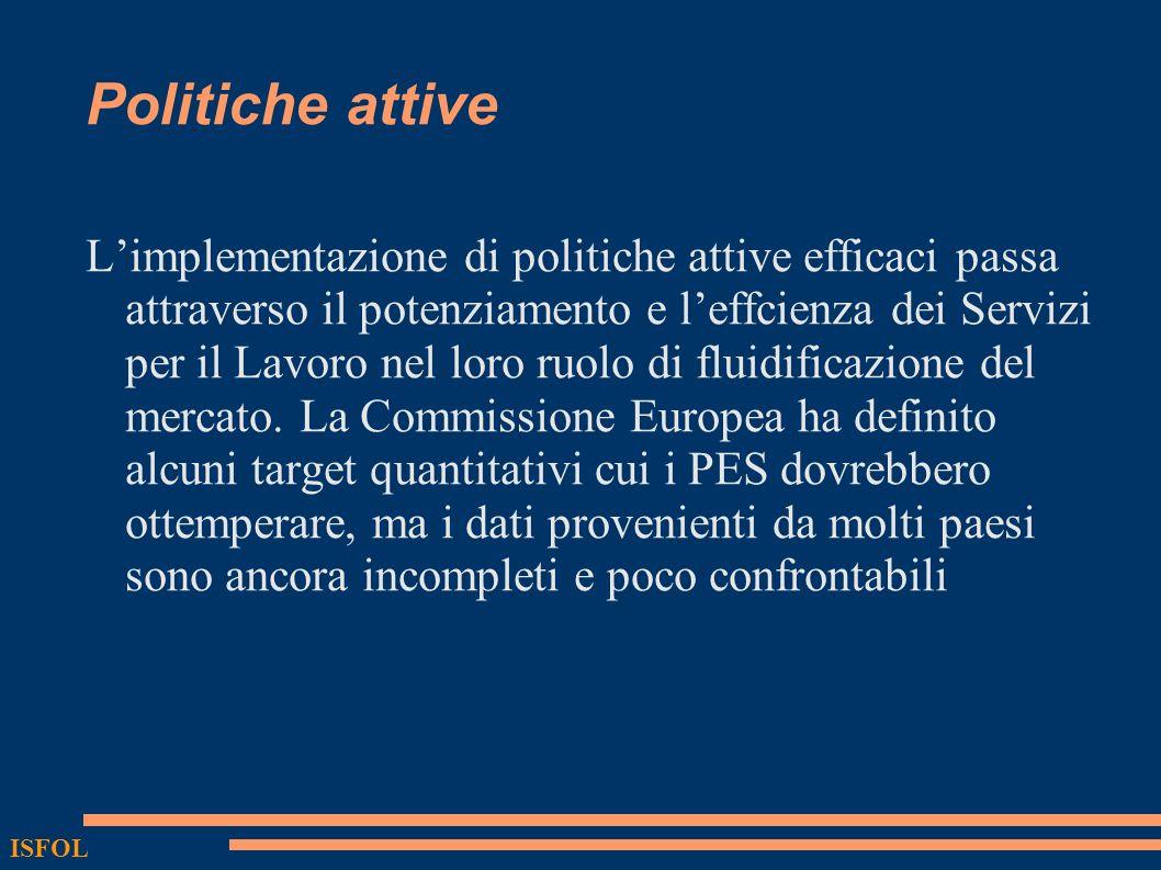 Politiche attive Limplementazione di politiche attive efficaci passa attraverso il potenziamento e leffcienza dei Servizi per il Lavoro nel loro ruolo di fluidificazione del mercato.