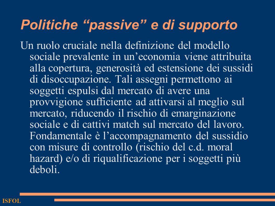 Politiche passive e di supporto Un ruolo cruciale nella definizione del modello sociale prevalente in uneconomia viene attribuita alla copertura, generosità ed estensione dei sussidi di disoccupazione.