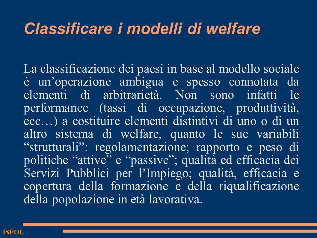 Classificare i modelli di welfare La classificazione dei paesi in base al modello sociale è unoperazione ambigua e spesso connotata da elementi di arbitrarietà.