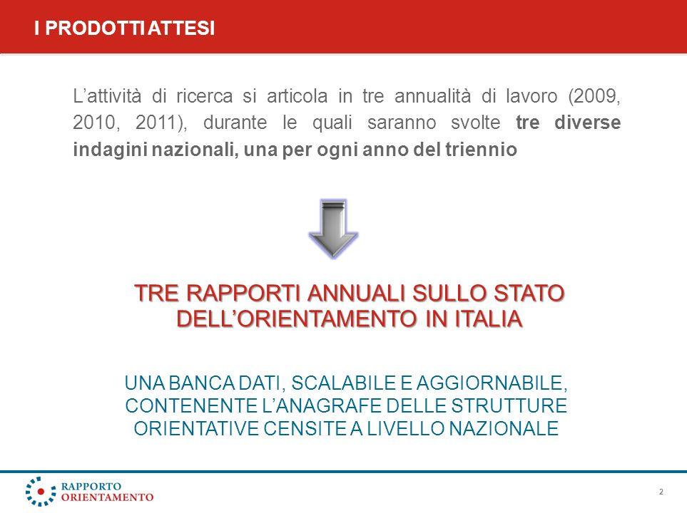 2 I PRODOTTI ATTESI Lattività di ricerca si articola in tre annualità di lavoro (2009, 2010, 2011), durante le quali saranno svolte tre diverse indagini nazionali, una per ogni anno del triennio TRE RAPPORTI ANNUALI SULLO STATO DELLORIENTAMENTO IN ITALIA UNA BANCA DATI, SCALABILE E AGGIORNABILE, CONTENENTE LANAGRAFE DELLE STRUTTURE ORIENTATIVE CENSITE A LIVELLO NAZIONALE