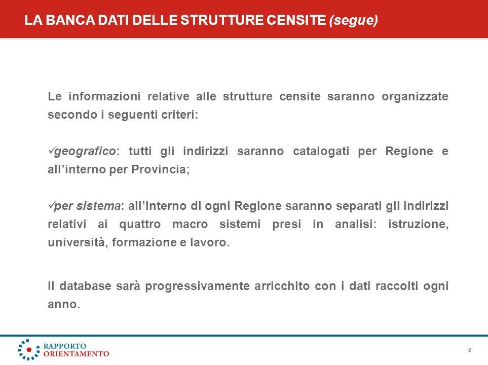 8 LA BANCA DATI DELLE STRUTTURE CENSITE (segue) Il database sarà progressivamente arricchito con i dati raccolti ogni anno.
