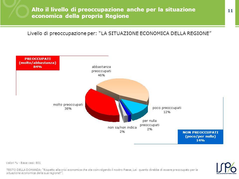 11 Alto il livello di preoccupazione anche per la situazione economica della propria Regione TESTO DELLA DOMANDA: Rispetto alla crisi economica che st