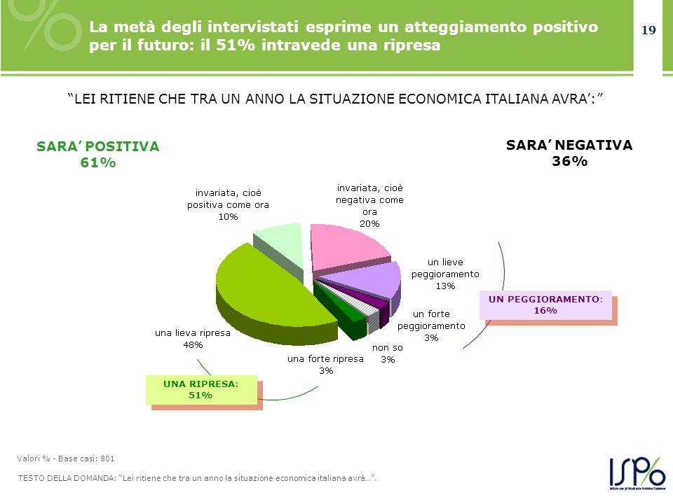 19 La metà degli intervistati esprime un atteggiamento positivo per il futuro: il 51% intravede una ripresa TESTO DELLA DOMANDA: Lei ritiene che tra un anno la situazione economica italiana avrà….