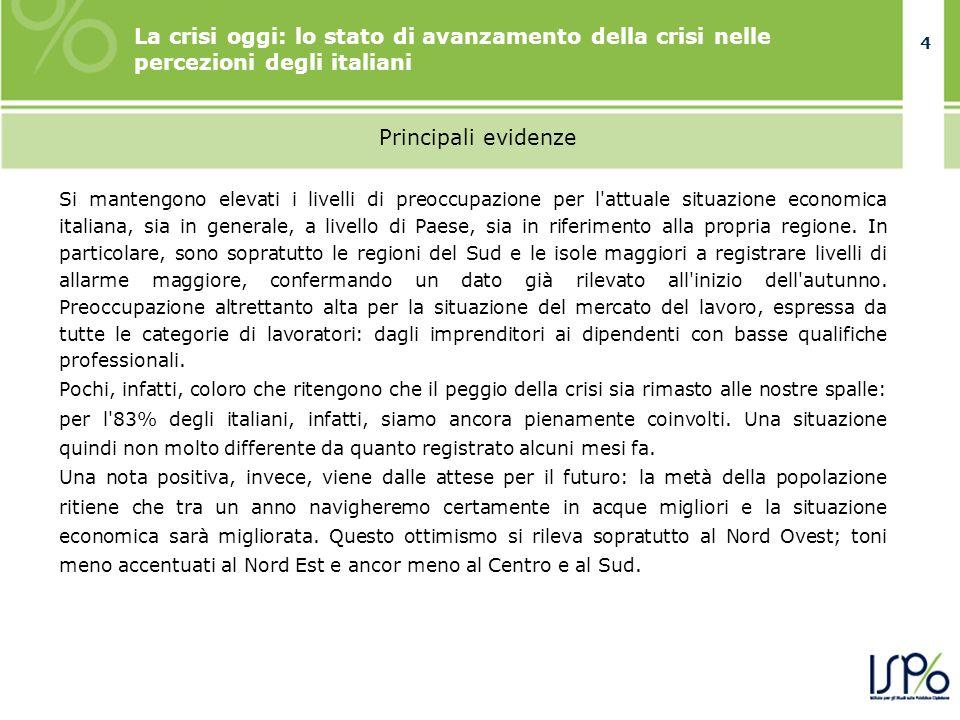 44 Principali evidenze Si mantengono elevati i livelli di preoccupazione per l attuale situazione economica italiana, sia in generale, a livello di Paese, sia in riferimento alla propria regione.