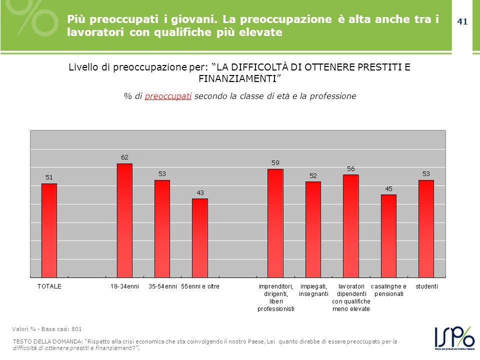 41 % di preoccupati secondo la classe di età e la professione Livello di preoccupazione per: LA DIFFICOLTÀ DI OTTENERE PRESTITI E FINANZIAMENTI TESTO