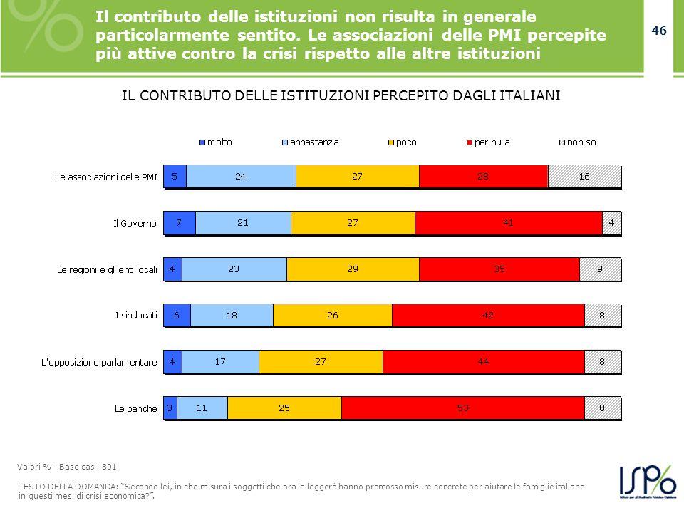 46 IL CONTRIBUTO DELLE ISTITUZIONI PERCEPITO DAGLI ITALIANI Il contributo delle istituzioni non risulta in generale particolarmente sentito. Le associ