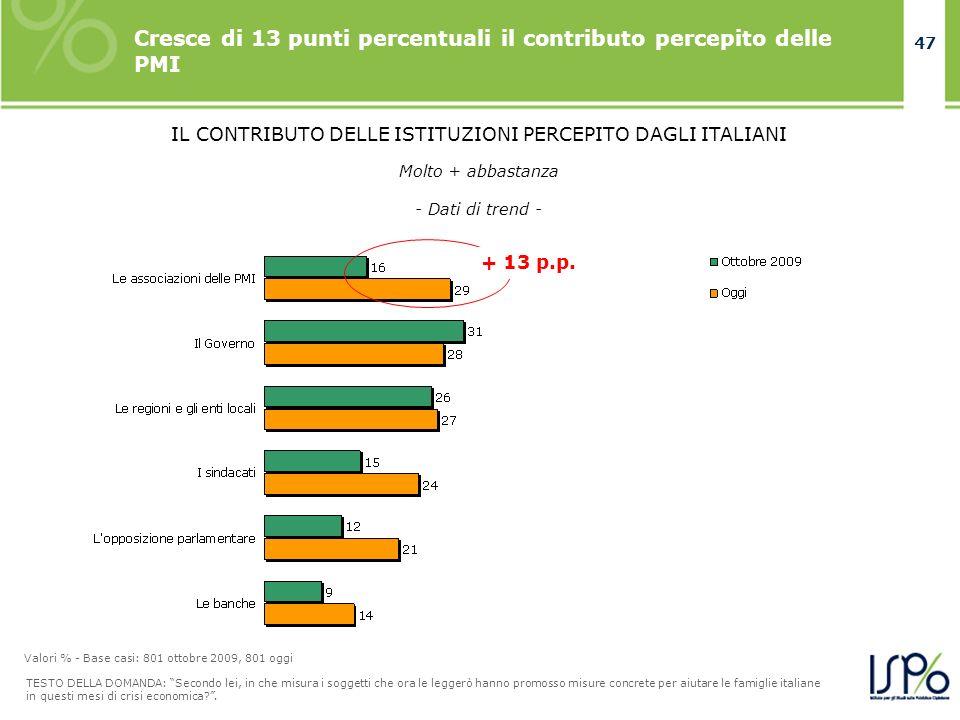 47 Cresce di 13 punti percentuali il contributo percepito delle PMI IL CONTRIBUTO DELLE ISTITUZIONI PERCEPITO DAGLI ITALIANI TESTO DELLA DOMANDA: Seco