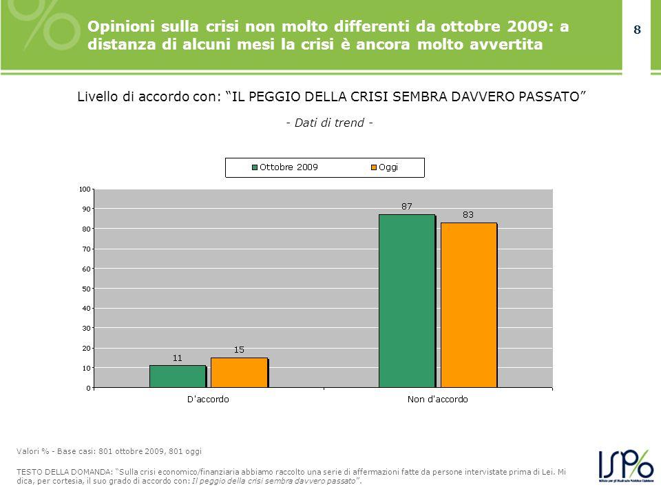 8 Opinioni sulla crisi non molto differenti da ottobre 2009: a distanza di alcuni mesi la crisi è ancora molto avvertita Livello di accordo con: IL PE