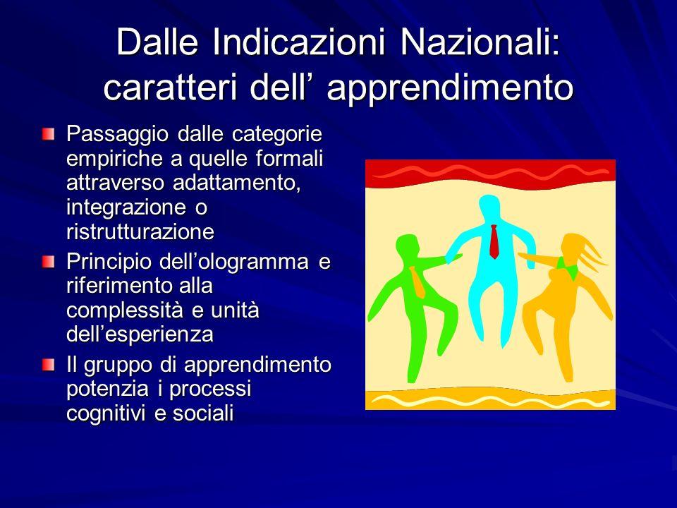 Dalle Indicazioni Nazionali: caratteri dell apprendimento Passaggio dalle categorie empiriche a quelle formali attraverso adattamento, integrazione o