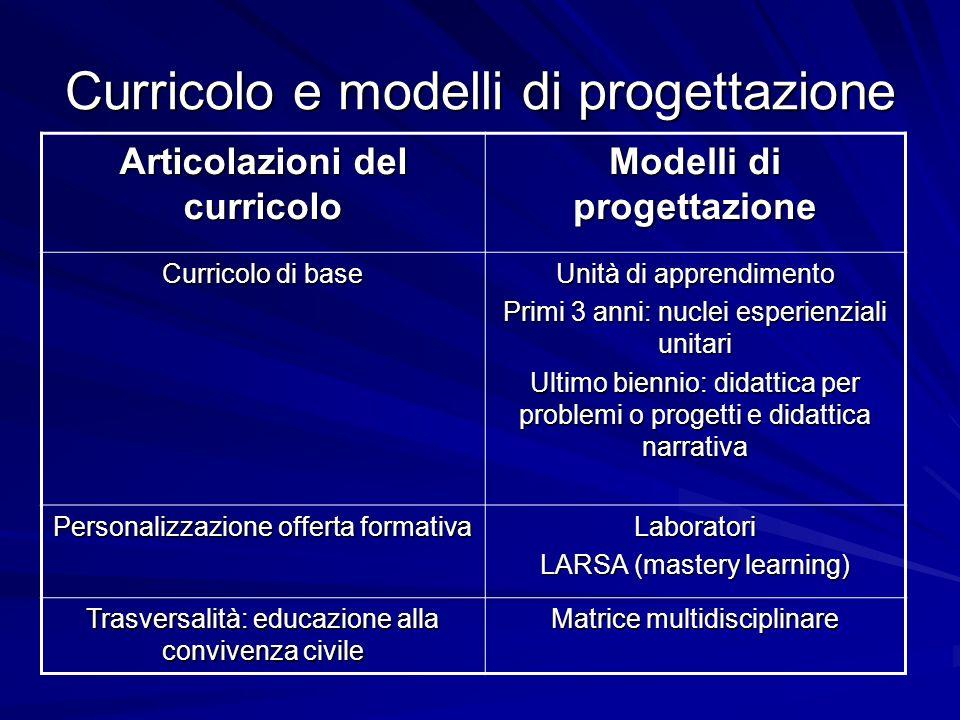 Curricolo e modelli di progettazione Articolazioni del curricolo Modelli di progettazione Curricolo di base Unità di apprendimento Primi 3 anni: nucle
