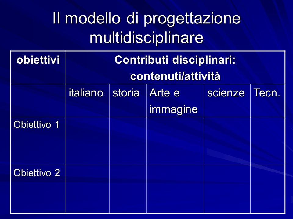 Il modello di progettazione multidisciplinare obiettivi Contributi disciplinari: contenuti/attività italianostoria Arte e immaginescienzeTecn. Obietti