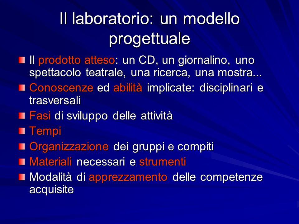 Il laboratorio: un modello progettuale Il prodotto atteso: un CD, un giornalino, uno spettacolo teatrale, una ricerca, una mostra... Conoscenze ed abi