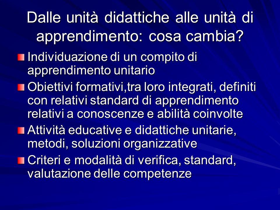 Dalle unità didattiche alle unità di apprendimento: cosa cambia? Individuazione di un compito di apprendimento unitario Obiettivi formativi,tra loro i