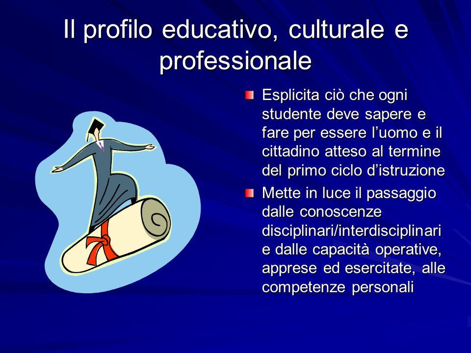 Il profilo educativo, culturale e professionale Esplicita ciò che ogni studente deve sapere e fare per essere luomo e il cittadino atteso al termine d