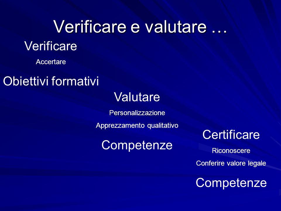 Verificare e valutare … Verificare Accertare Obiettivi formativi Valutare Personalizzazione Apprezzamento qualitativo Competenze Certificare Riconosce