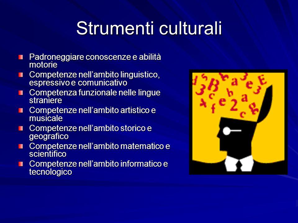 Strumenti culturali Padroneggiare conoscenze e abilità motorie Competenze nellambito linguistico, espressivo e comunicativo Competenza funzionale nell