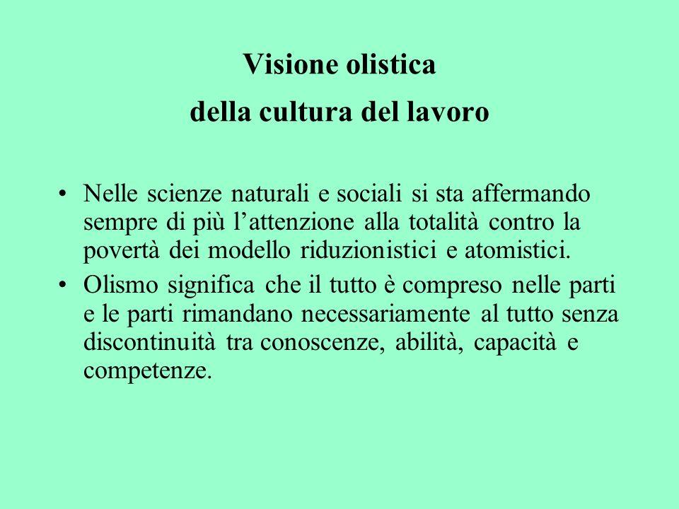 Visione olistica della cultura del lavoro Nelle scienze naturali e sociali si sta affermando sempre di più lattenzione alla totalità contro la povertà