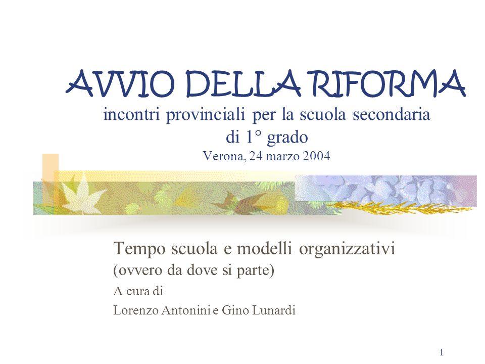 1 AVVIO DELLA RIFORMA incontri provinciali per la scuola secondaria di 1° grado Verona, 24 marzo 2004 Tempo scuola e modelli organizzativi (ovvero da