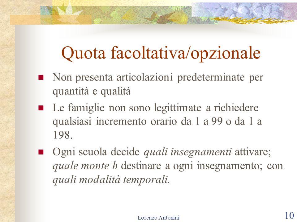 Lorenzo Antonini 10 Quota facoltativa/opzionale Non presenta articolazioni predeterminate per quantità e qualità Le famiglie non sono legittimate a richiedere qualsiasi incremento orario da 1 a 99 o da 1 a 198.