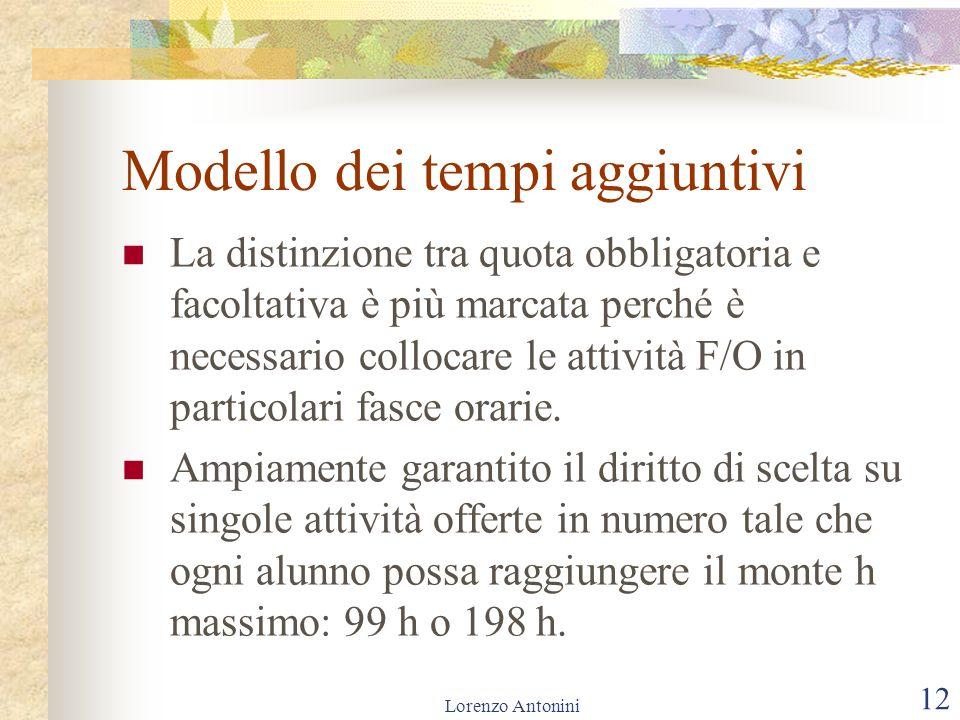 Lorenzo Antonini 12 Modello dei tempi aggiuntivi La distinzione tra quota obbligatoria e facoltativa è più marcata perché è necessario collocare le attività F/O in particolari fasce orarie.