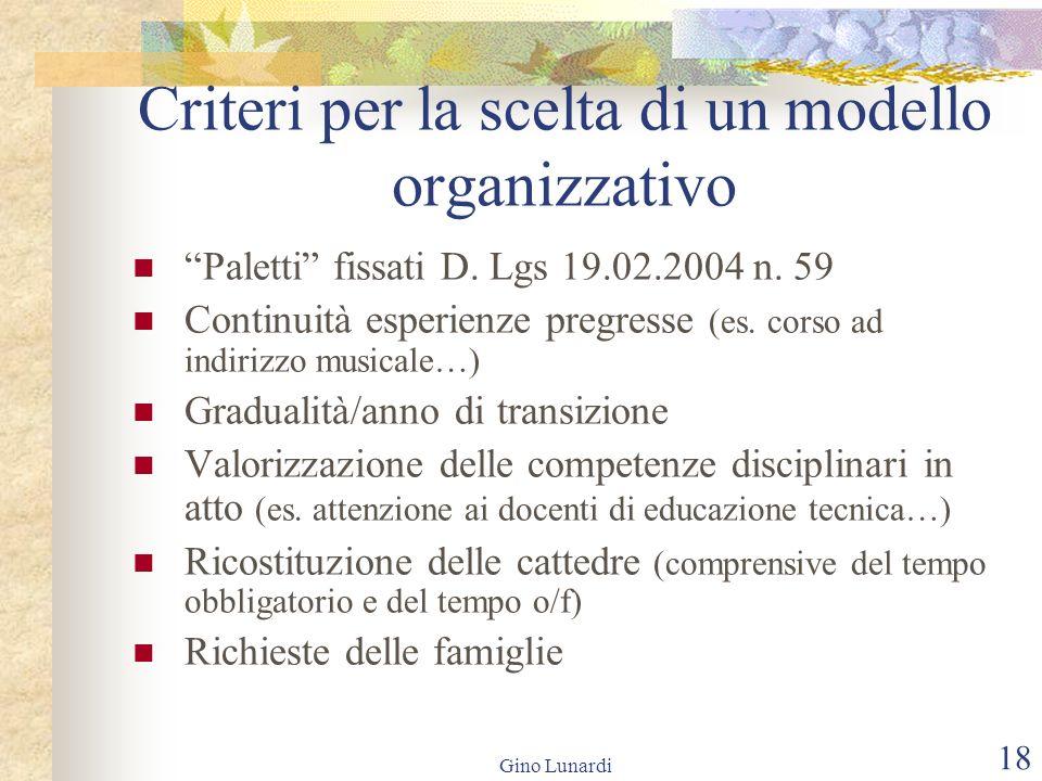 Gino Lunardi 18 Criteri per la scelta di un modello organizzativo Paletti fissati D. Lgs 19.02.2004 n. 59 Continuità esperienze pregresse (es. corso a