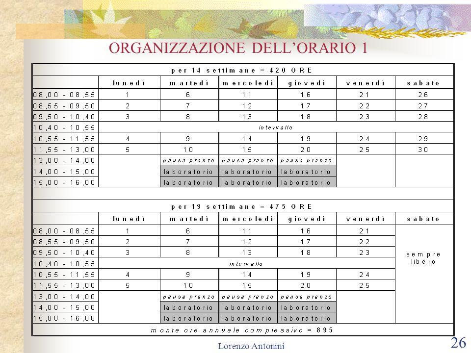 Lorenzo Antonini 26 ORGANIZZAZIONE DELLORARIO 1
