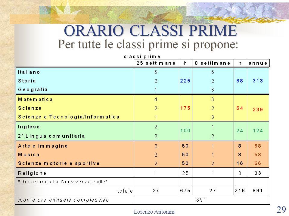 Lorenzo Antonini 29 ORARIO CLASSI PRIME Per tutte le classi prime si propone: