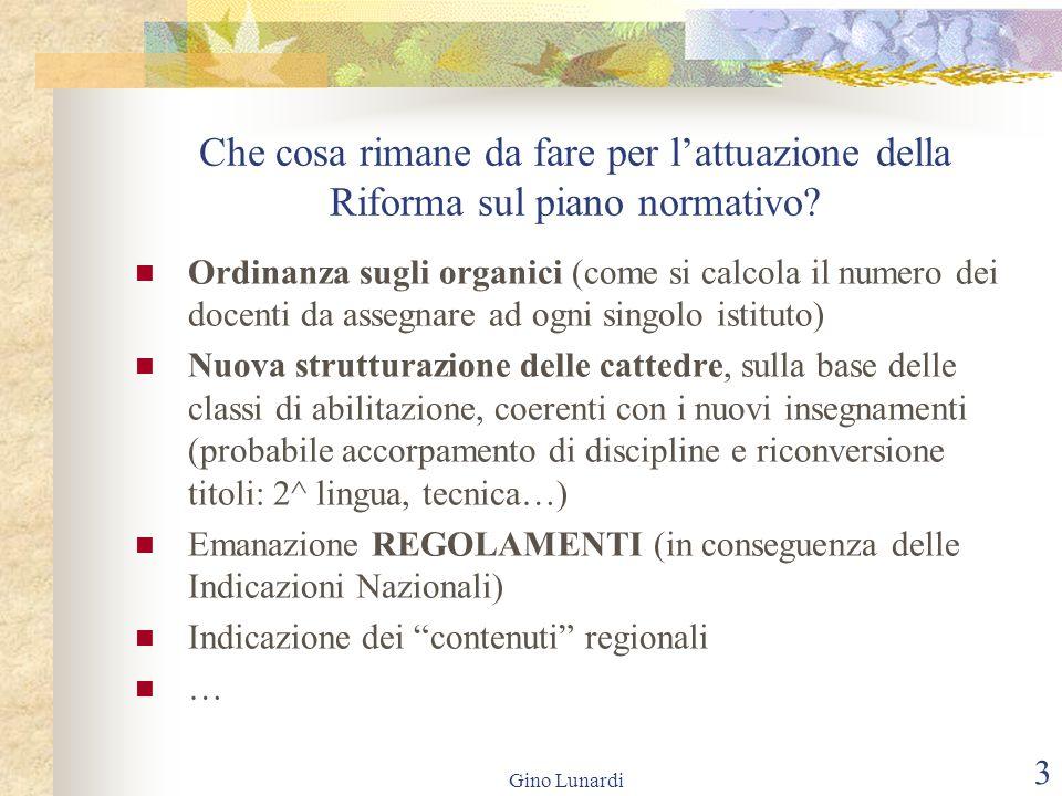 Gino Lunardi 3 Che cosa rimane da fare per lattuazione della Riforma sul piano normativo? Ordinanza sugli organici (come si calcola il numero dei doce