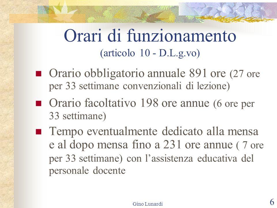 Gino Lunardi 6 Orari di funzionamento (articolo 10 - D.L.g.vo) Orario obbligatorio annuale 891 ore (27 ore per 33 settimane convenzionali di lezione)
