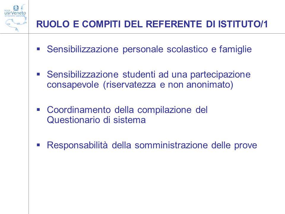 RUOLO E COMPITI DEL REFERENTE DI ISTITUTO/1 Sensibilizzazione personale scolastico e famiglie Sensibilizzazione studenti ad una partecipazione consape