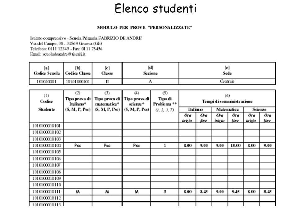 1.se ha dimestichezza con la lingua risponde alle prove 2004- 2005 2.