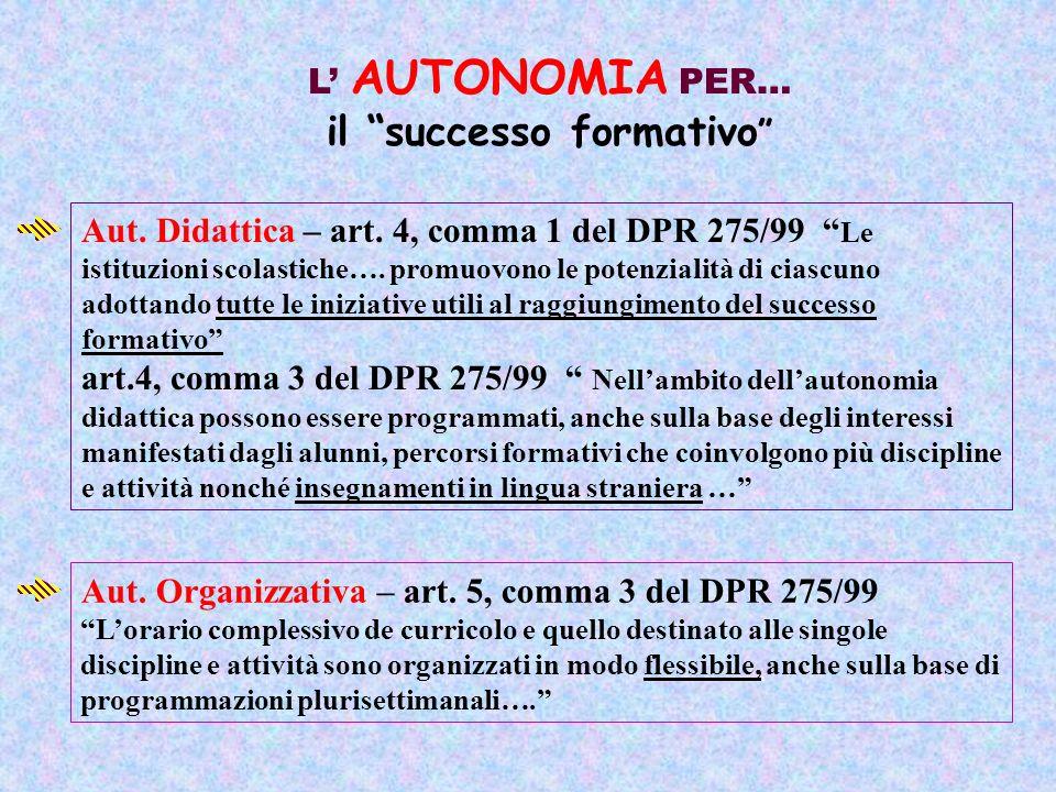 L AUTONOMIA PER… il successo formativo Aut. Didattica – art.