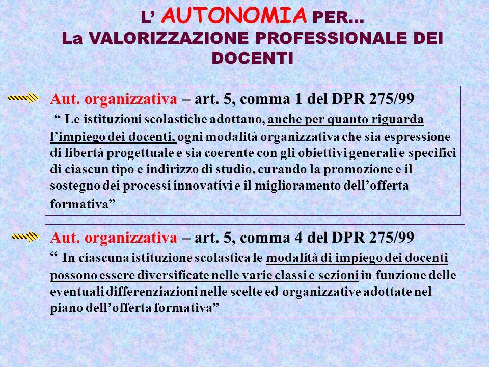 L AUTONOMIA PER… La VALORIZZAZIONE PROFESSIONALE DEI DOCENTI Aut.