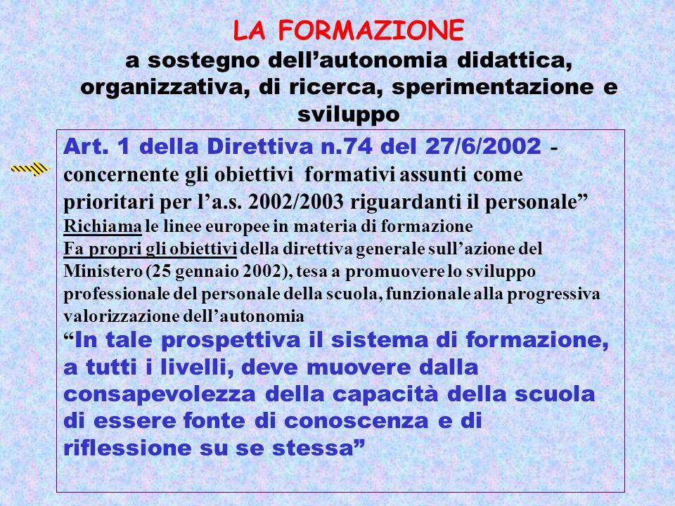 LA FORMAZIONE a sostegno dellautonomia didattica, organizzativa, di ricerca, sperimentazione e sviluppo Art.
