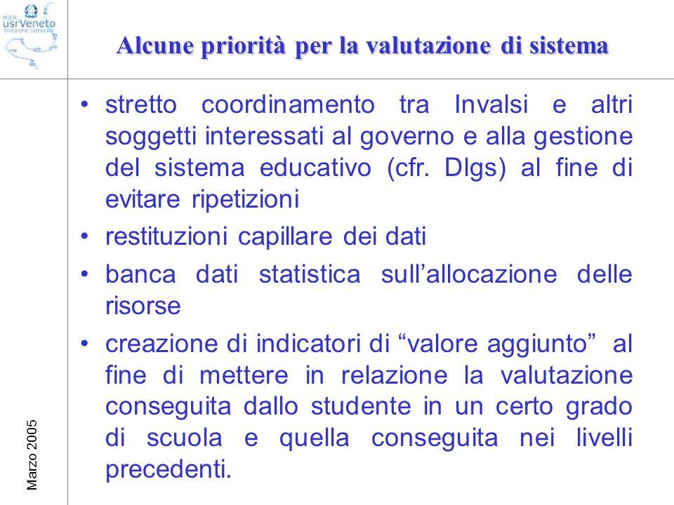 Marzo 2005 Alcune priorità per la valutazione di sistema stretto coordinamento tra Invalsi e altri soggetti interessati al governo e alla gestione del sistema educativo (cfr.