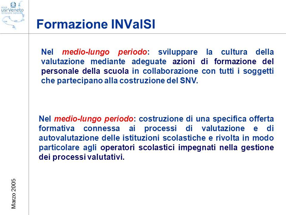 Marzo 2005 Formazione INValSI Nel medio-lungo periodo: sviluppare la cultura della valutazione mediante adeguate azioni di formazione del personale della scuola in collaborazione con tutti i soggetti che partecipano alla costruzione del SNV.