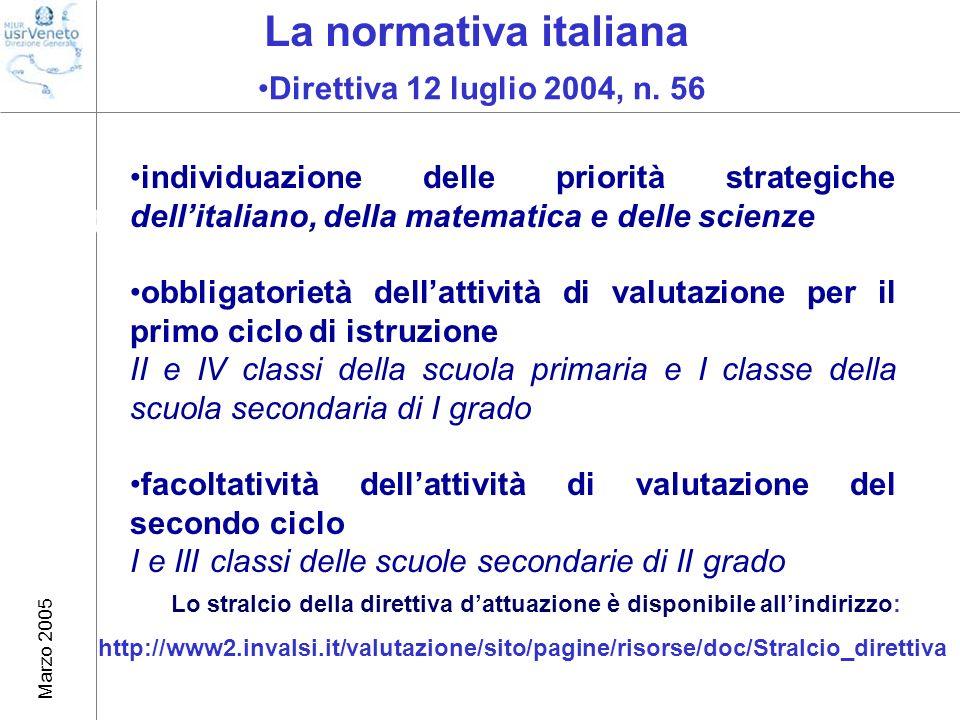 Marzo 2005 La normativa italiana Direttiva 12 luglio 2004, n.