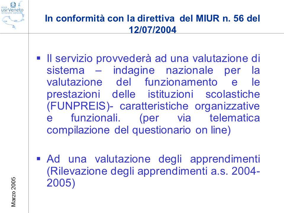 Marzo 2005 In conformità con la direttiva del MIUR n.