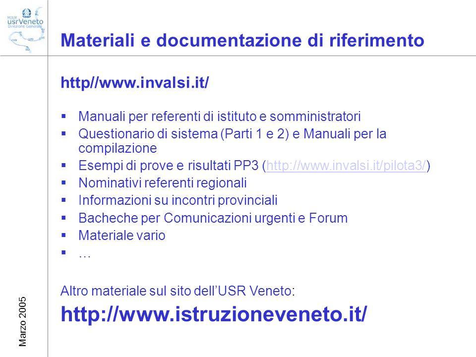 Marzo 2005 Materiali e documentazione di riferimento http//www.invalsi.it/ Manuali per referenti di istituto e somministratori Questionario di sistema (Parti 1 e 2) e Manuali per la compilazione Esempi di prove e risultati PP3 (http://www.invalsi.it/pilota3/)http://www.invalsi.it/pilota3/ Nominativi referenti regionali Informazioni su incontri provinciali Bacheche per Comunicazioni urgenti e Forum Materiale vario … Altro materiale sul sito dellUSR Veneto: http://www.istruzioneveneto.it/